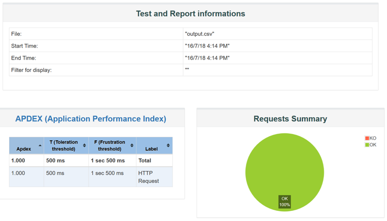 Jenkins Html Report Sample