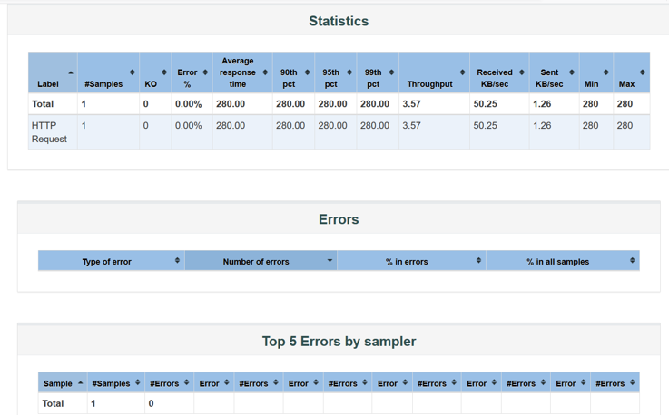 Integrate Jmeter With Jenkins and Generate HTML Report
